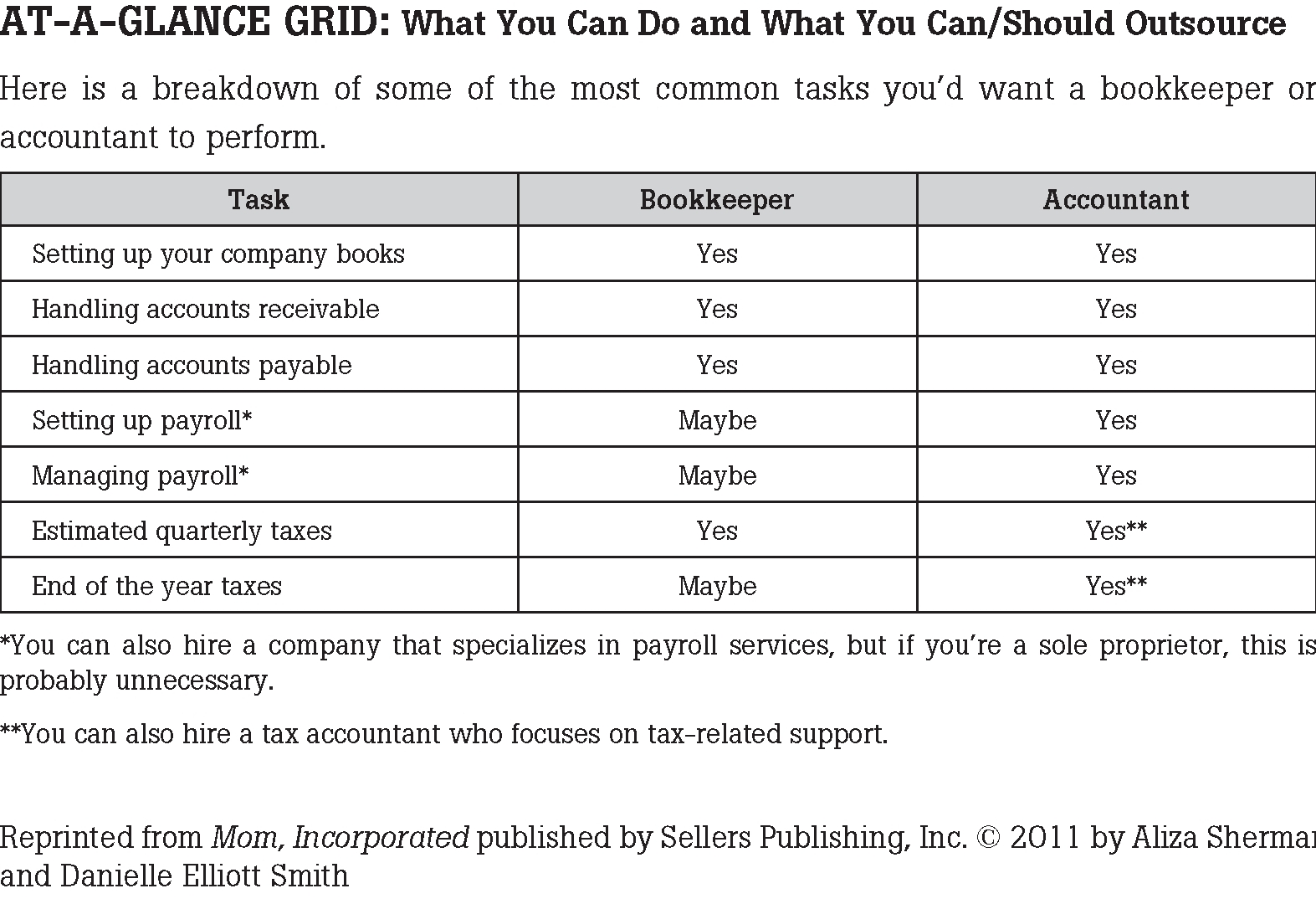 Worksheets Decision Making Worksheet worksheet no 7 outsourcing mom incorporated the book download at a glance grid